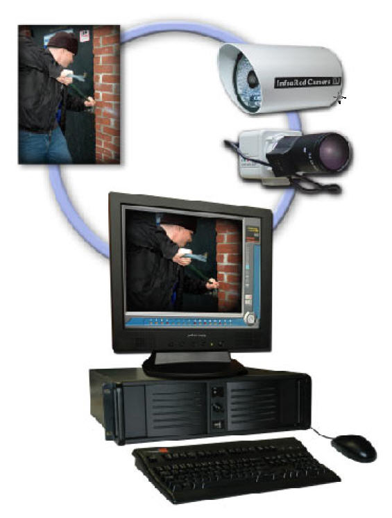 Security Camera Home